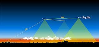 Аэрокосмический Интернет от Facebook будет использовать дроны на солнечных батареях!