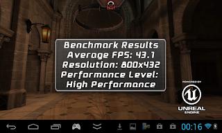 REVIEW] Console/Tablet JXDS5110B (Dual-Core)