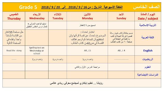 الخطة الاسبوعية للصف الخامس من 16-9-2018 الي 20-9-2018