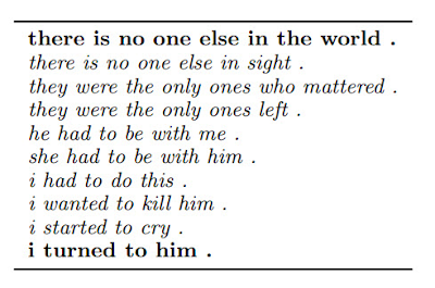 Poema escrito por una IA de Google después de entrenarse con miles de novelas románticas