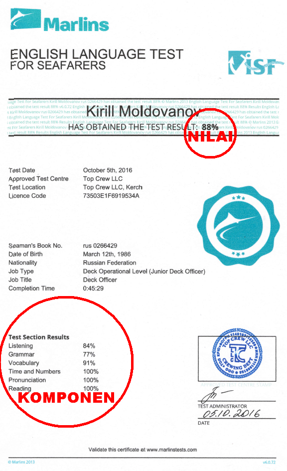 11+ Contoh Soal Marlin Test Dan Kunci Jawaban Revisi 2021 ...