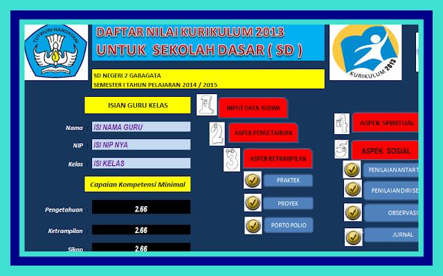 Aplikasi Daftar Nilai Kurikulum 2013 SD,SMP,SMA Versi 2017
