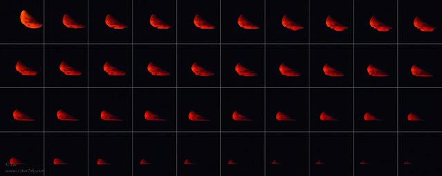 غرق شدن ماه سرخ در افق