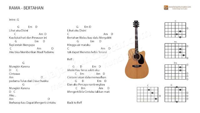 gambar kunci gitar rama bertahan
