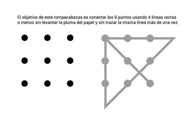 Puzzle de los nueve puntos