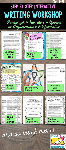 Writing interactive notebooks to motivate students and boost test scores- Paragraph, Narrative, Opinion, Informative writing.
