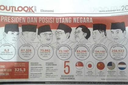 Luar Biasa, Dalam 2 Tahun Hutang Jokowi Mengalahkan 10 Tahun SBY