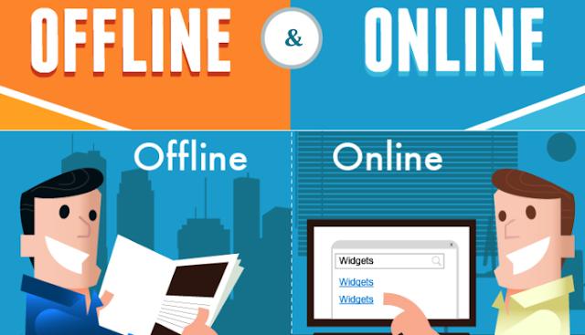 Media Pemasaran Offline dan Online