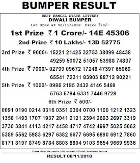 Lottery Result Pdf