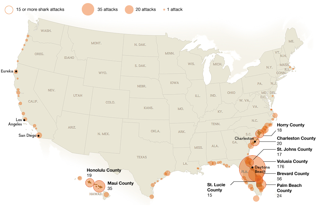 Location of Shark Attacks in the U.S.