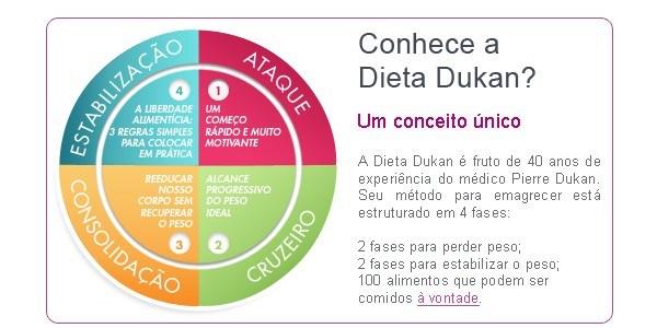 Dieta Dukan O que é, como fazer e quais benefícios?