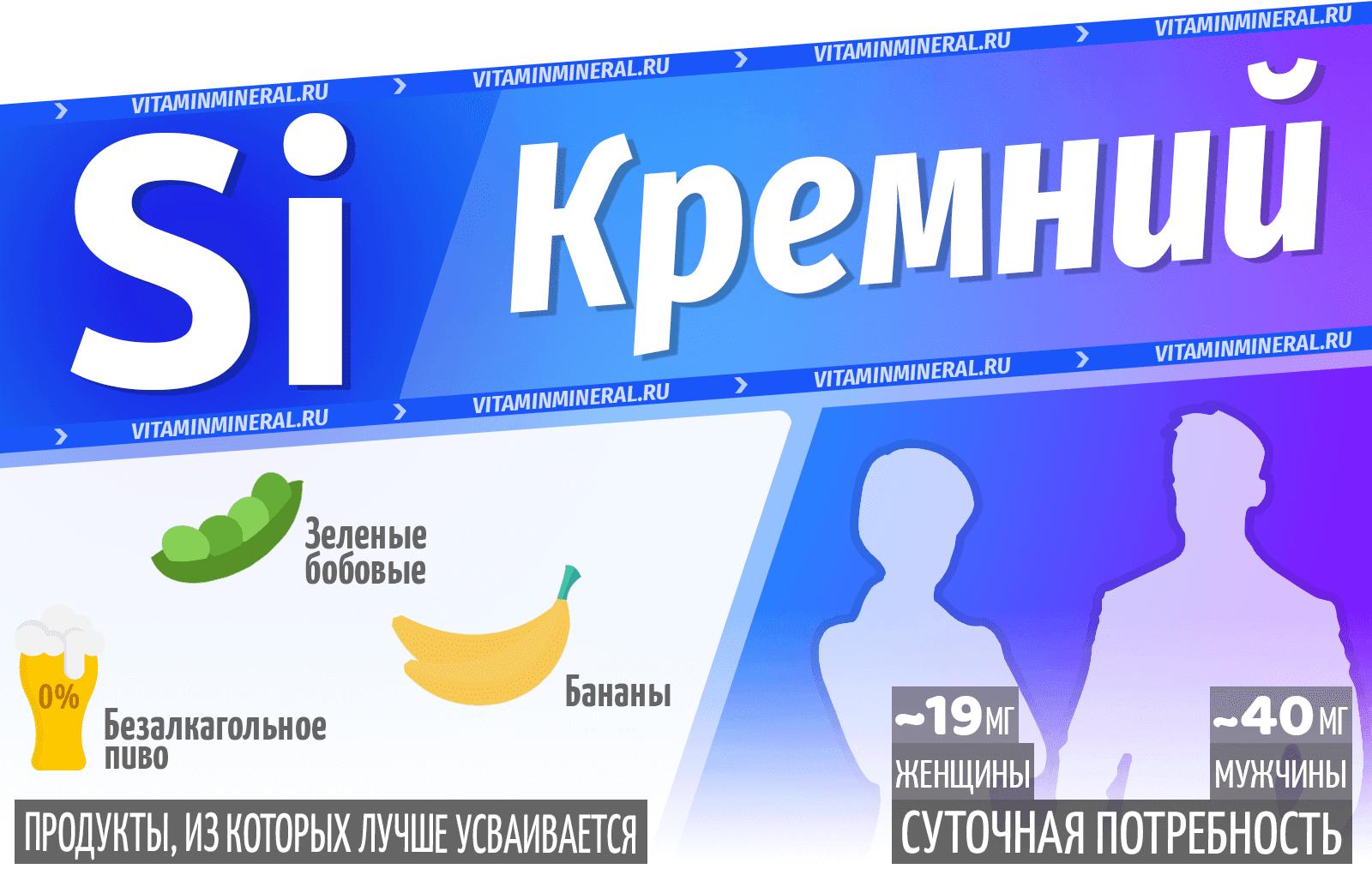 Кремний — инфографика