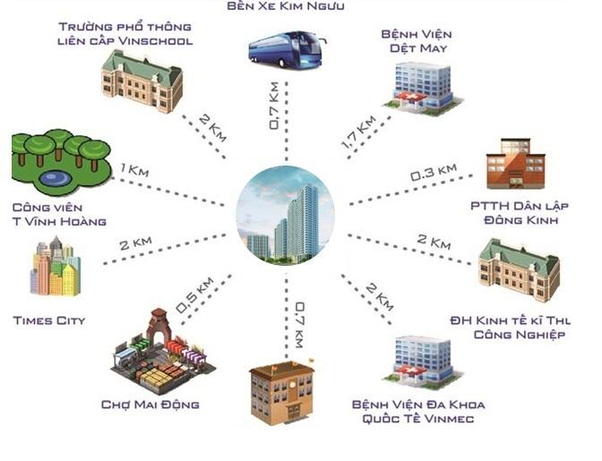 Dự án Gelexia Riverside 885 Tam Trinh - Chủ đầu tư Geleximco