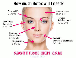 How to Use Botox® Cosmetic to Reduce the Appearance of Wrinkles in Oral Health Care