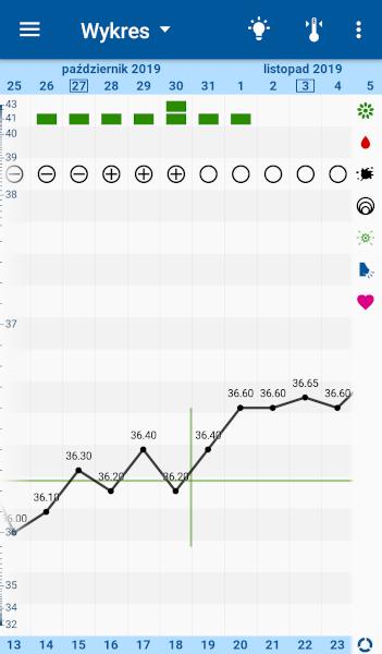 [Wykres cyklu w aplikacji mobilnej OvuView]