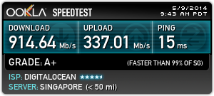 Fast SSH 20 April 2017 Singapore: SSH Premium 21 4 2017
