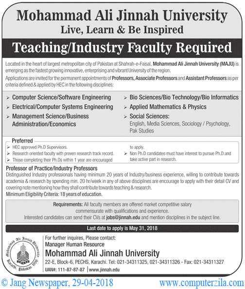 Teaching/Industry Faculty Required at Mohammad Ali Jinnah University