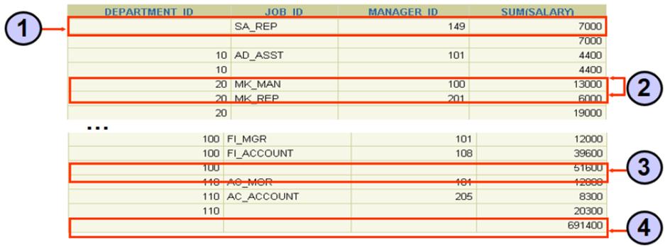 Agrupación de Datos Relacionados - MAGIC PL/SQL ORACLE