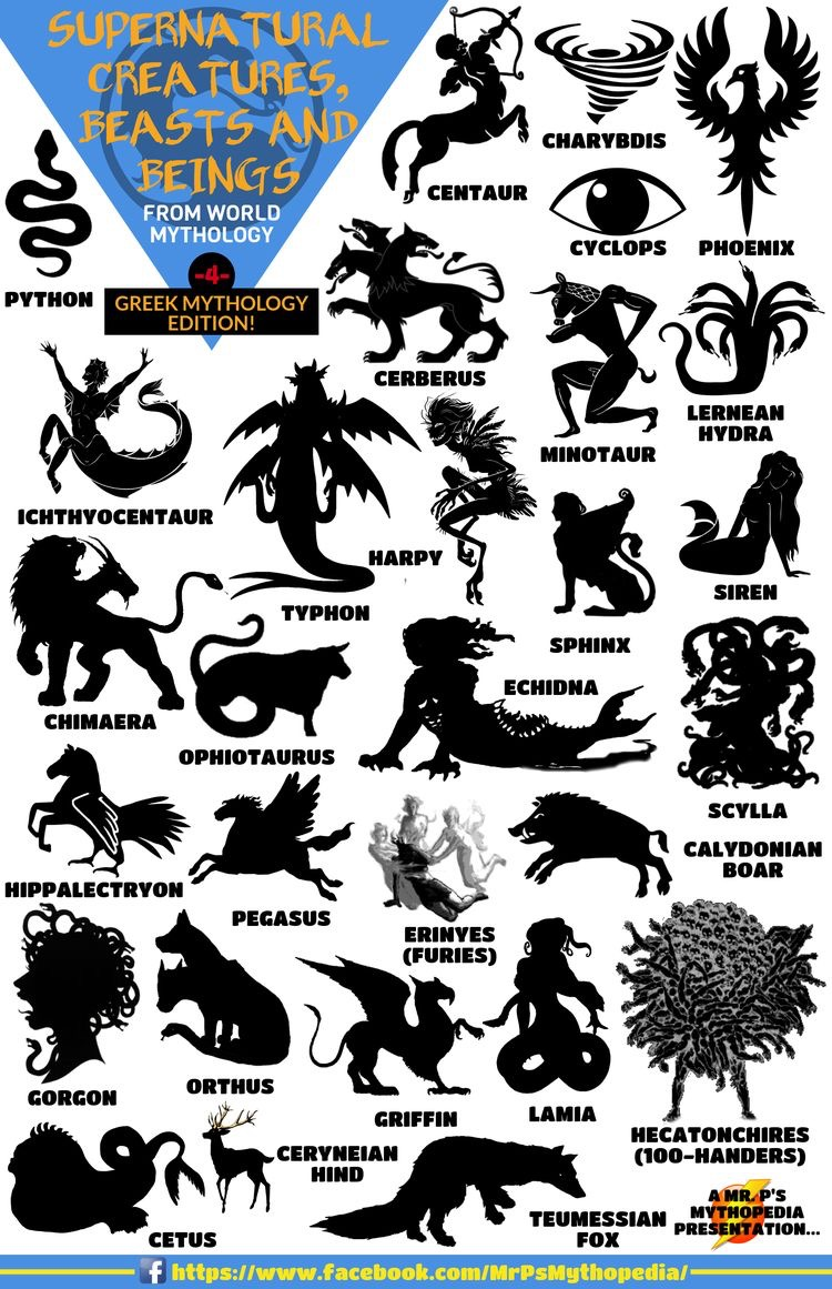 Criaturas Sobrenaturais da Mitologia