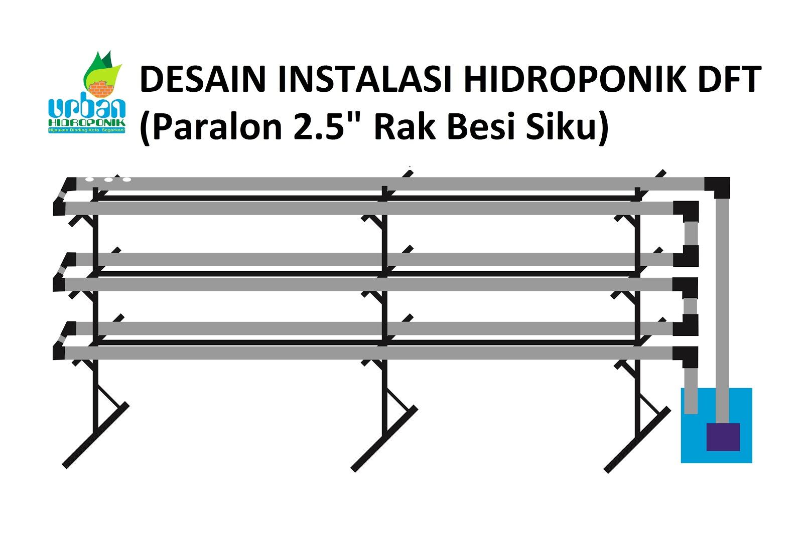 Rincian Biaya Pembuatan Hidroponik Dft Vertical Garden 1 5 X 3 Meter Urban Hidroponik