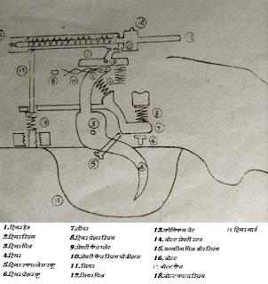 SSG-69 rifle trigger mechanism parts ka name