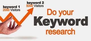 cara memilih keyword