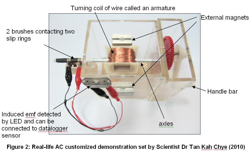 Ac Generator Wiring