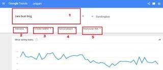 Cara Mencari Keywor Di Google Trends