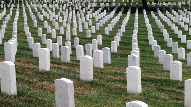 Proses Kebangkitan Manusia Dari Kubur