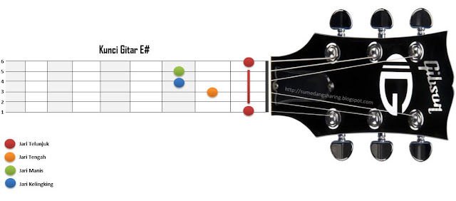chord kunci gitar E# kres