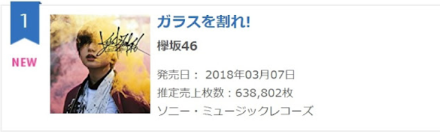 Glass wo Ware Keyakizaka46 first day total sales sold.png