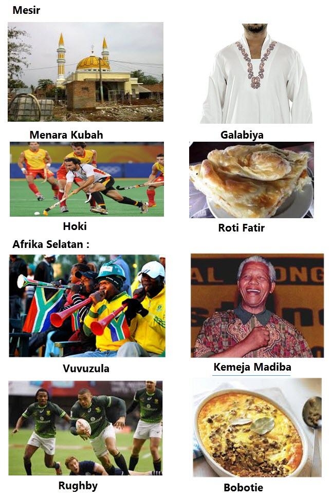 Penduduk Benua Afrika