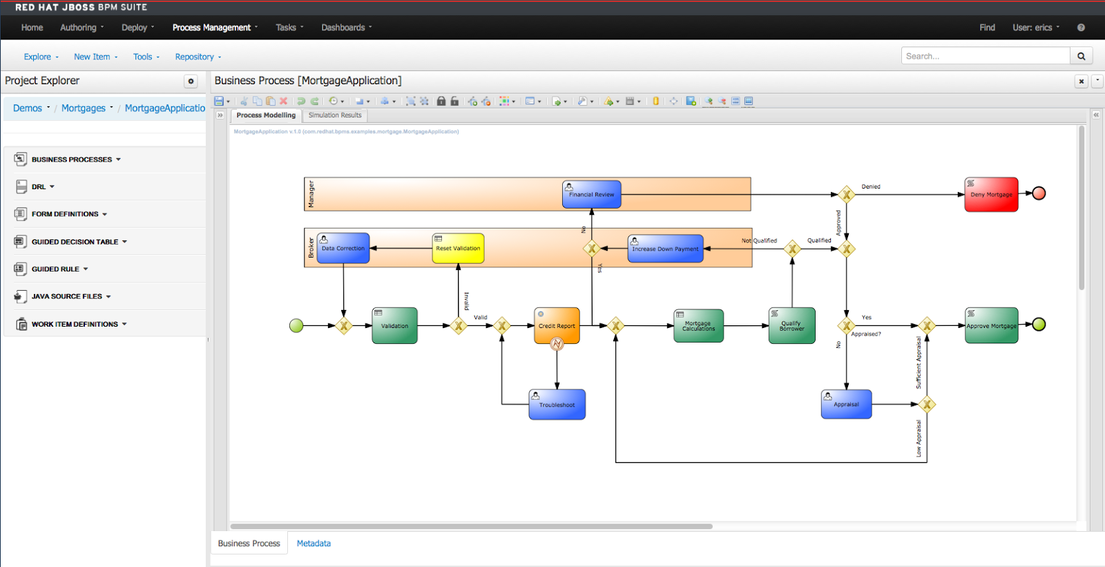 JBoss Fuse with BPM: 5 Use Cases You Should Know