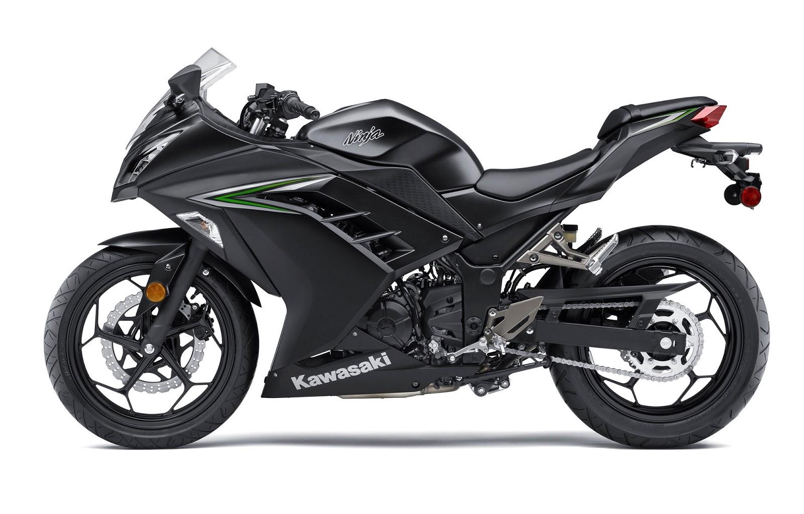 Kawasaki Ninja Riding Basics