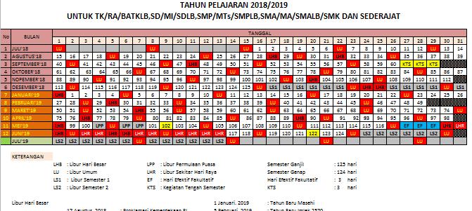 kalender pendidikan 2018 2019