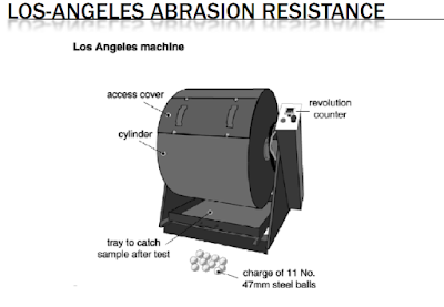 Los Angeles Abrasion Resistance Test