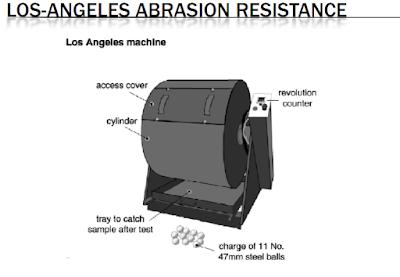 Los Angeles Abrasion Resistance Test