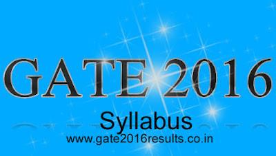 GATE 2016 Syllabus
