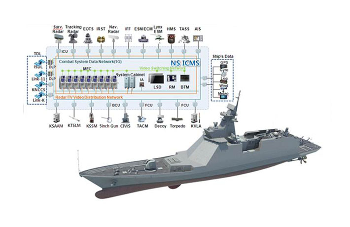 Knowing The Hanwha Naval Shield Integrated Combat