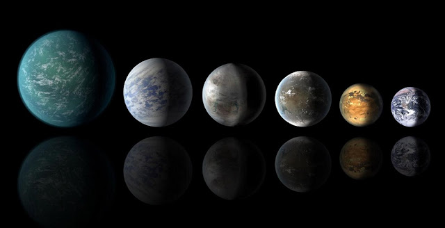 Exoplanets similar to Earth, artist concept. Credit: NASA