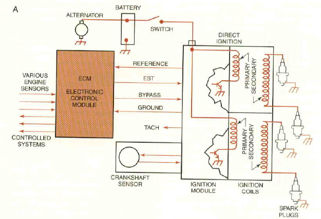 a-- an electronic distributorless ignition system schematic