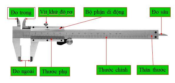 Cách đọc số đo thước cặp nhanh và chính xác