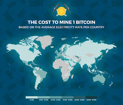 The cost to mine Bitcoin