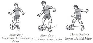Menendang Bola / Shooting