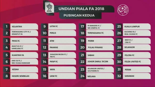 Piala FA Malaysia 2018: Jadual dan Keputusan Perlawanan Terkini