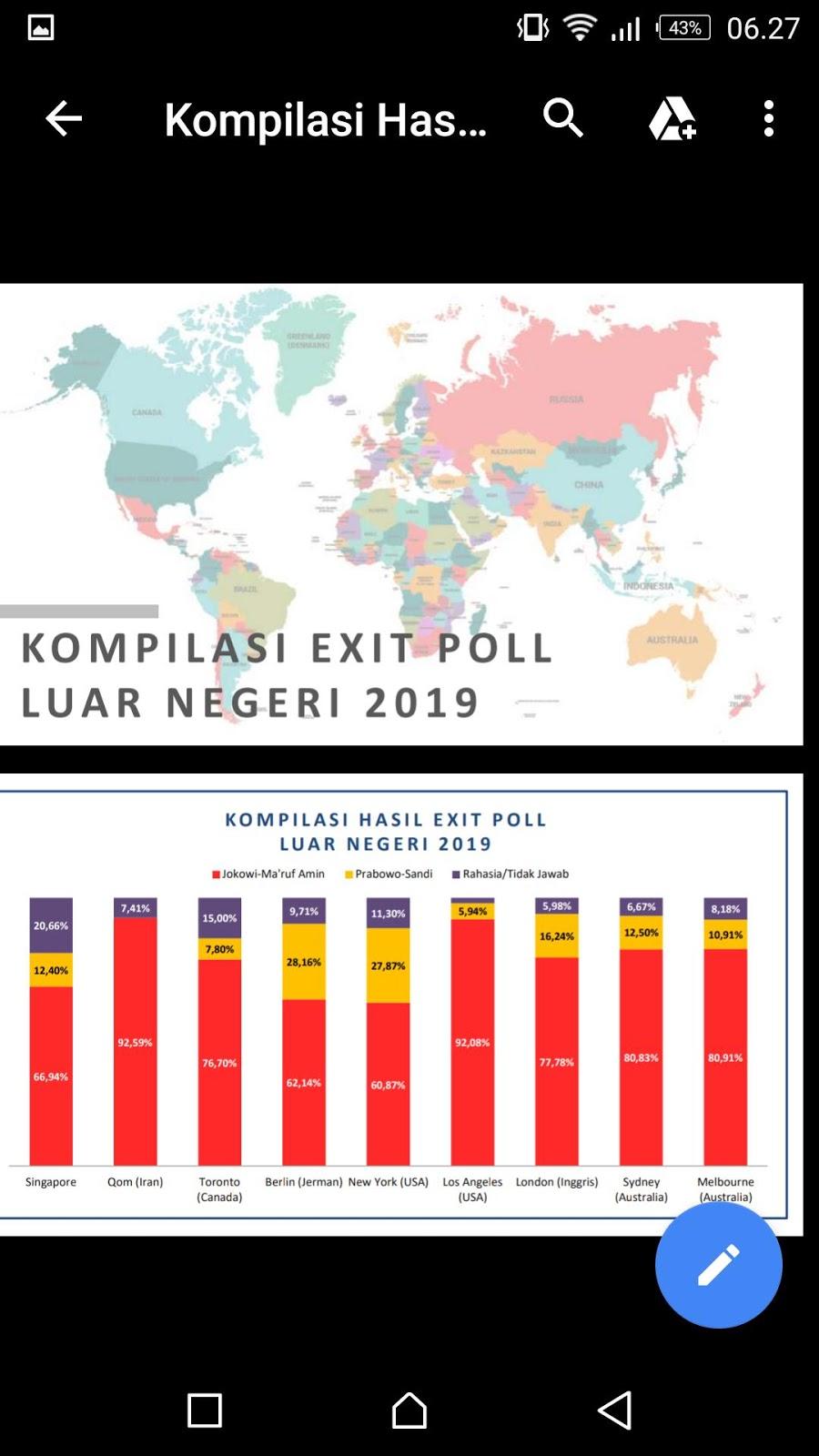 Exit Poll Luar Negeri Jokowi Menang Telak Kpu Pihaknya Mengatur Exit Poll Dalam Negeri The Jambi Times