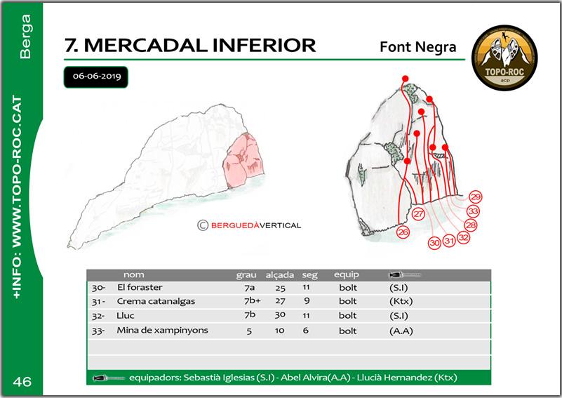 ESCALADA-ESPORTIVA-MERCADAL-INFERIOR-TOPO-ROC-QUERALT-BERGUEDÀ-VERTICAL