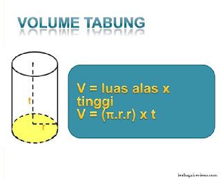 Tabung dan Rumus Volume Tabung - berbagaireviews.com