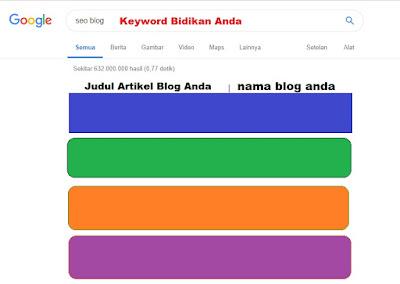 Cara SEO Mengoptimalkan Website Supaya No.1 Di Google Menggunakan Blog