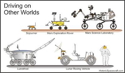 Pillow Astronaut Mars Curiosity Big Deal